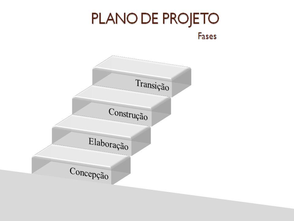 Transição Construção Elaboração Concepção