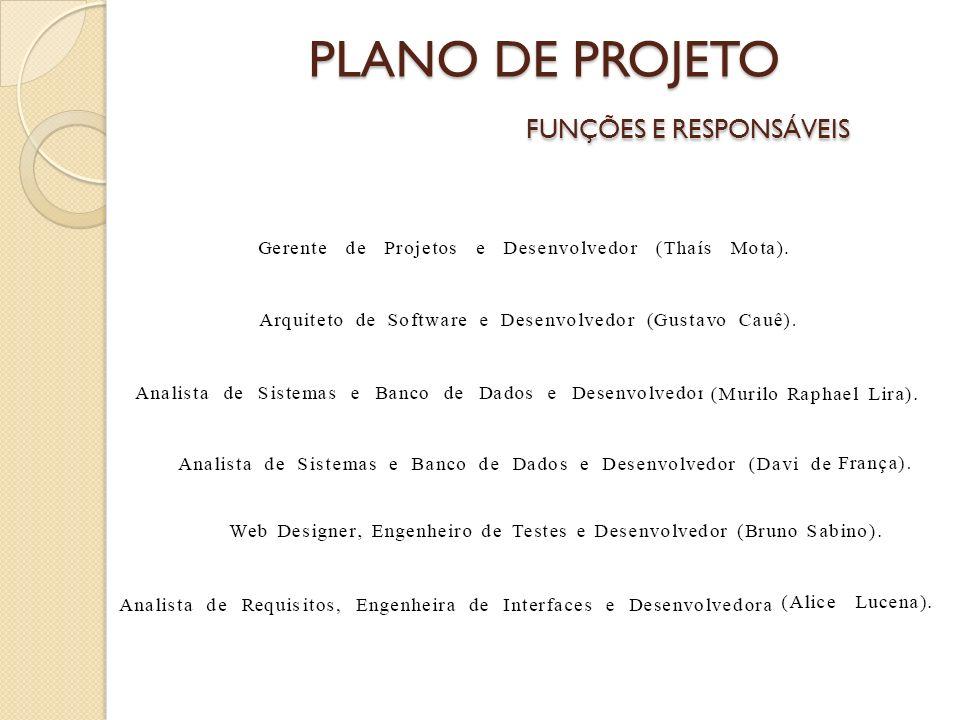 PLANO DE PROJETO FUNÇÕES E RESPONSÁVEIS