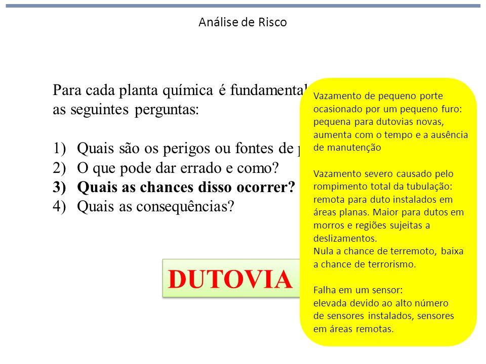 DUTOVIA Para cada planta química é fundamental responder