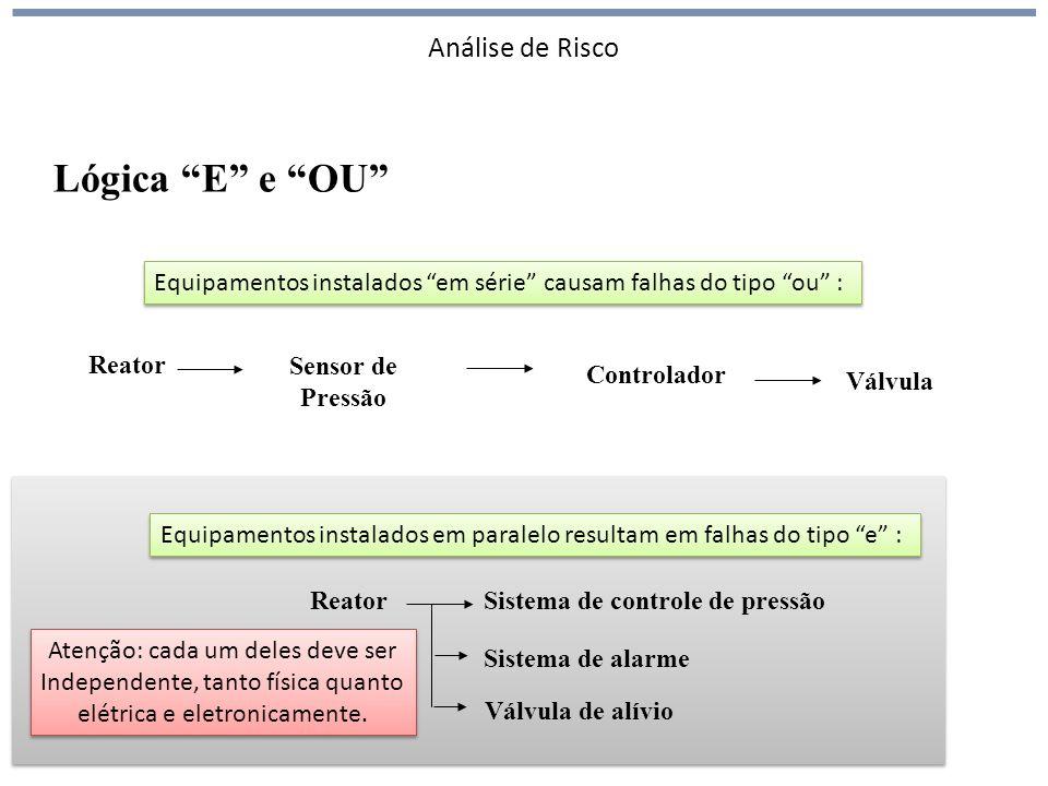 Lógica E e OU Análise de Risco
