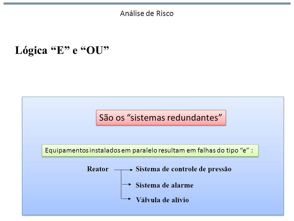 Lógica E e OU São os sistemas redundantes Análise de Risco