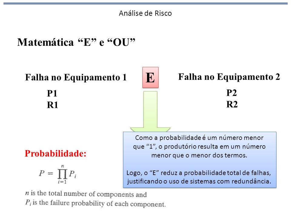 E Matemática E e OU Falha no Equipamento 1 Falha no Equipamento 2