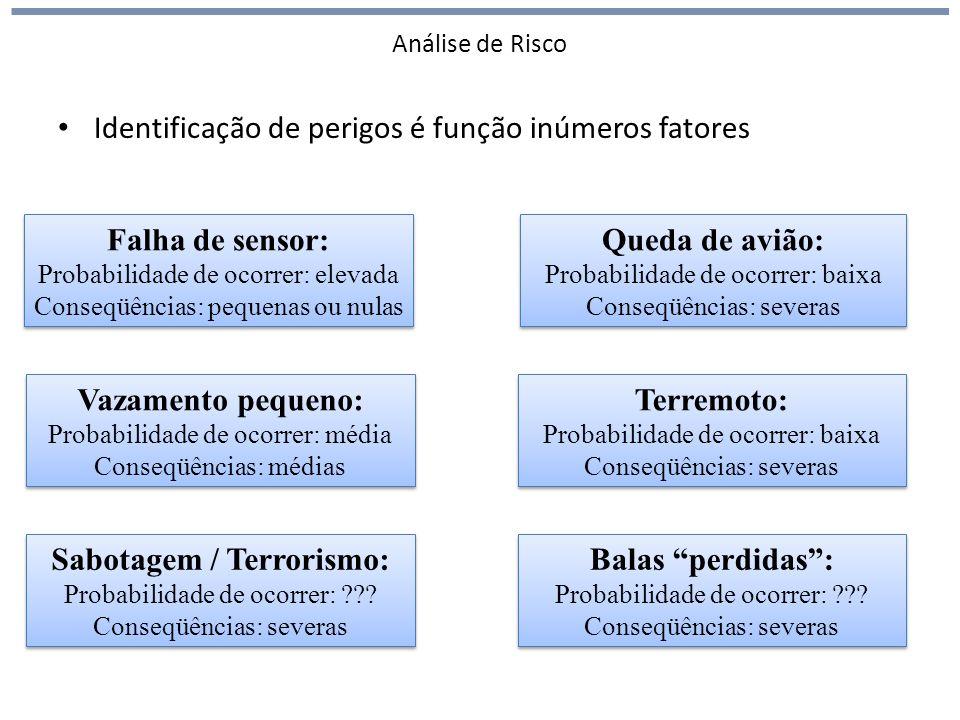 Sabotagem / Terrorismo: