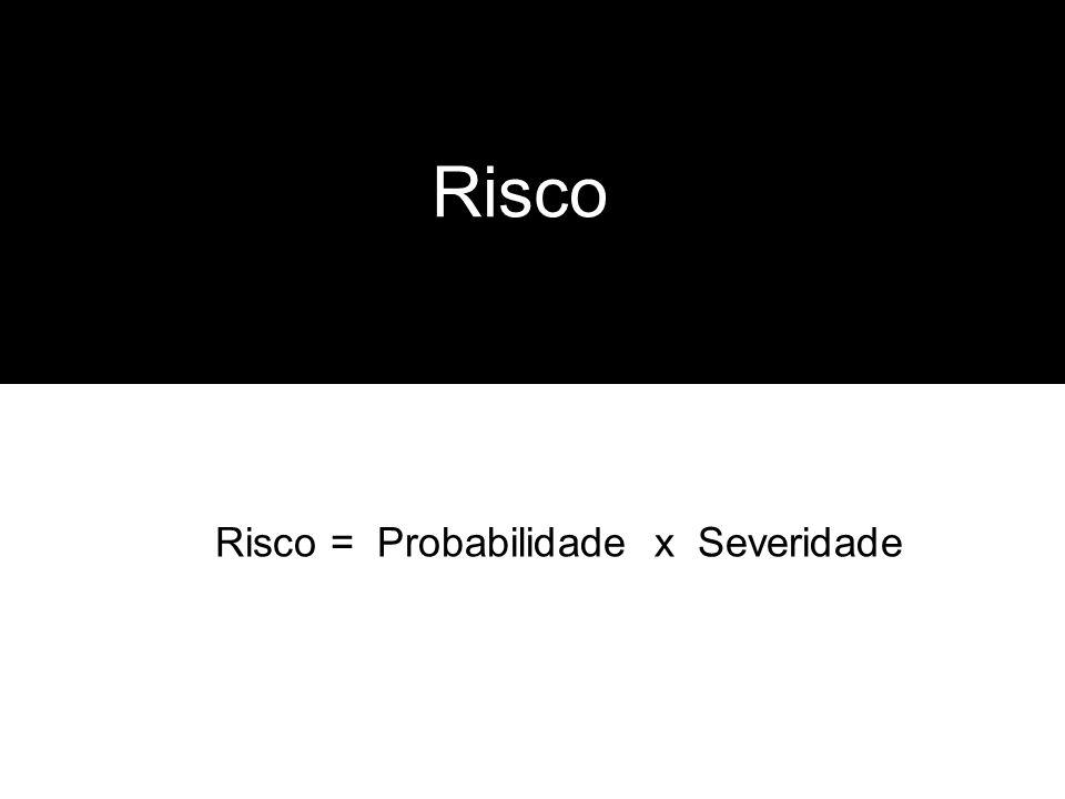 Risco Risco = Probabilidade x Severidade