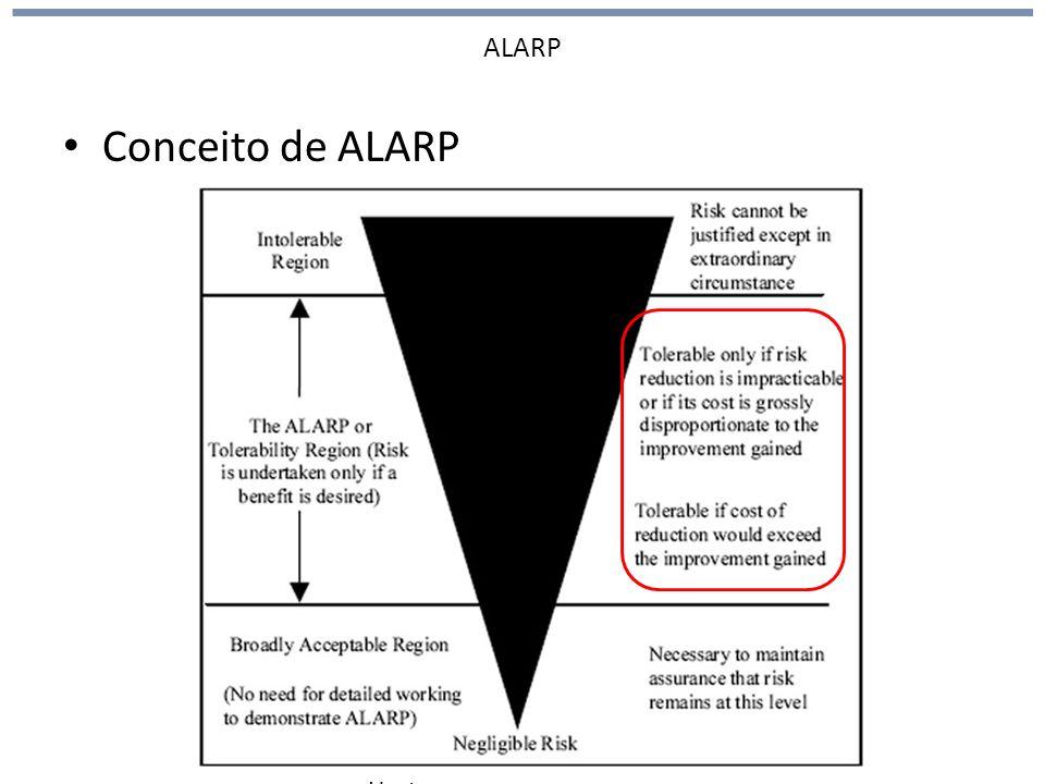 ALARP Conceito de ALARP Engenharia de Processos Upstream