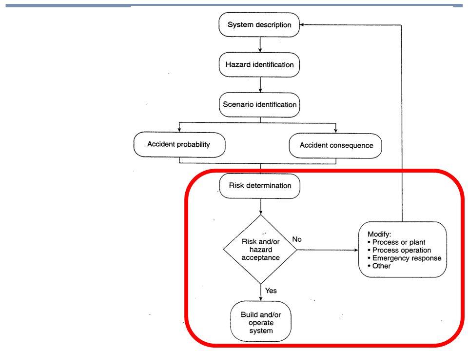 Engenharia de Processos Upstream
