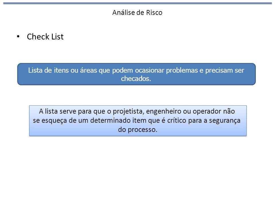 Check List Análise de Risco