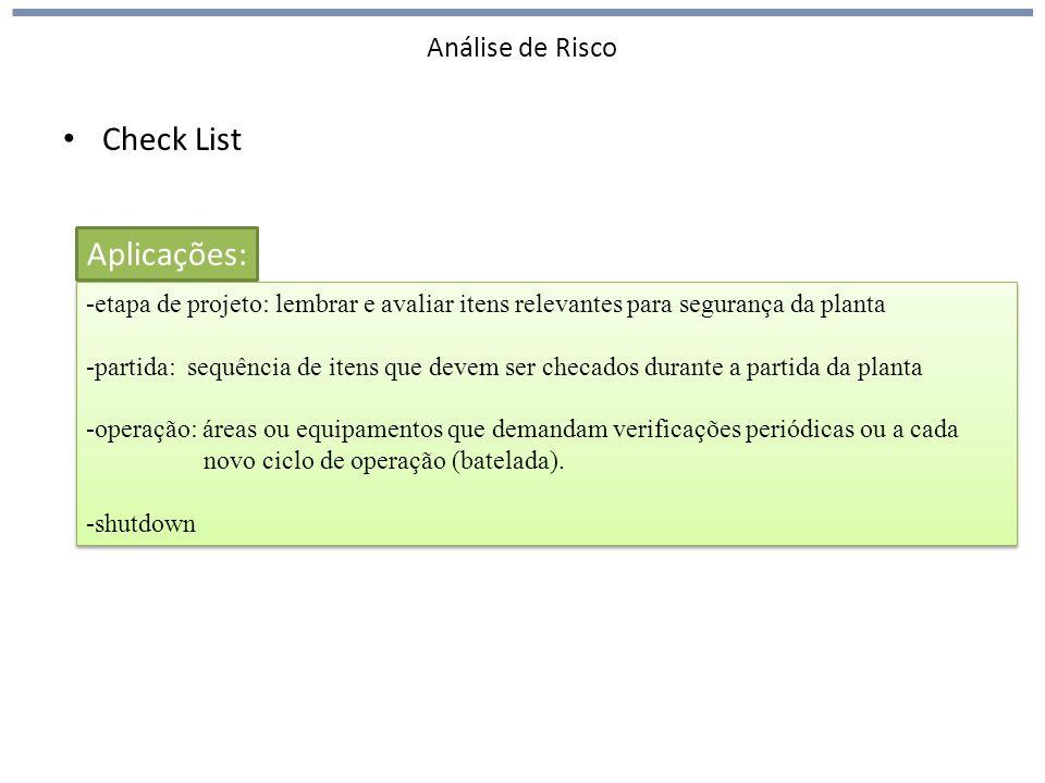 Check List Aplicações: Análise de Risco