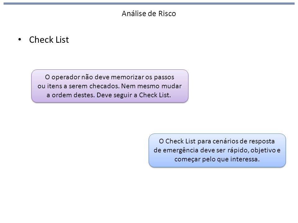 Check List Análise de Risco O operador não deve memorizar os passos