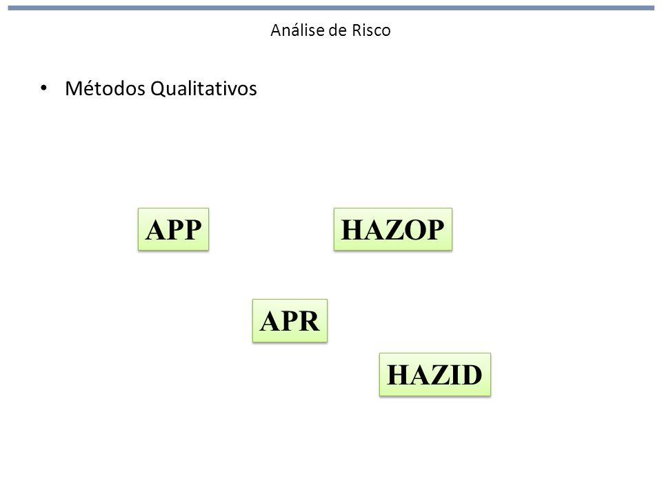 Análise de Risco Métodos Qualitativos APP HAZOP APR HAZID