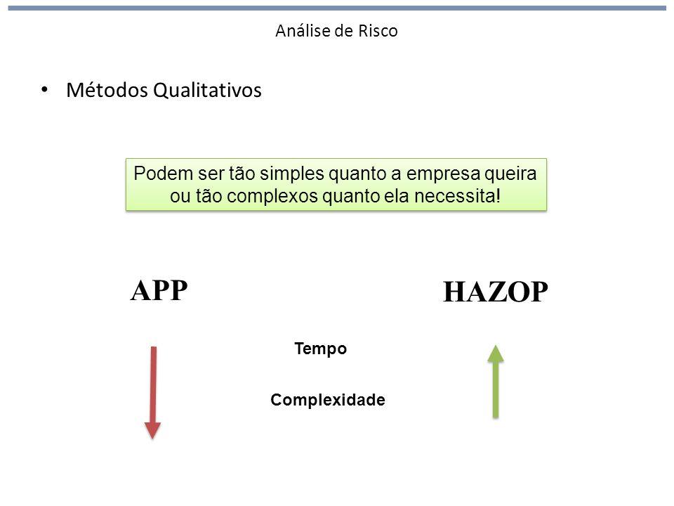 APP HAZOP Métodos Qualitativos Análise de Risco