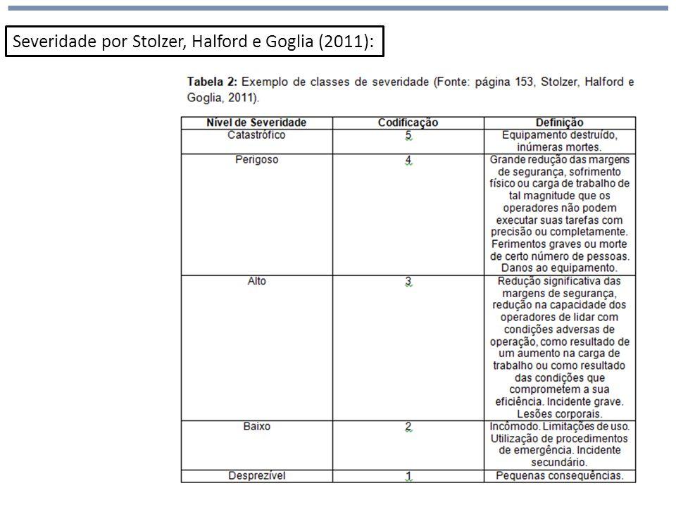 Anál Severidade por Stolzer, Halford e Goglia (2011):