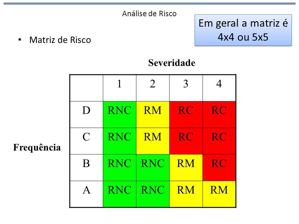 Em geral a matriz é 4x4 ou 5x5 1 2 3 4 D RNC RM RC C B A