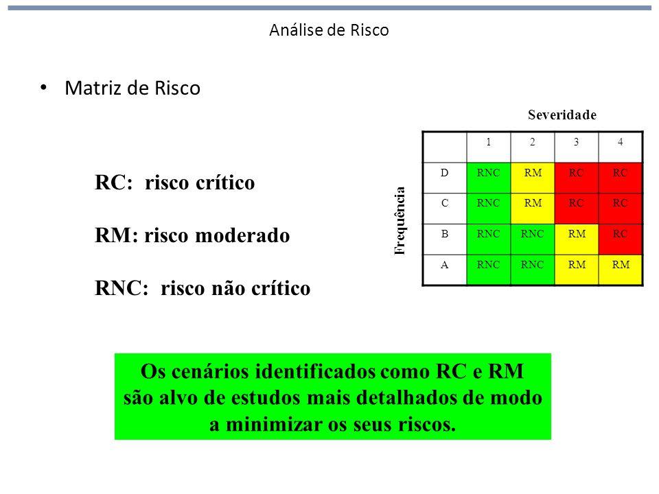 Os cenários identificados como RC e RM