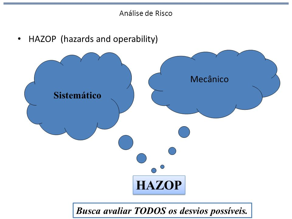 HAZOP HAZOP (hazards and operability) Mecânico Sistemático