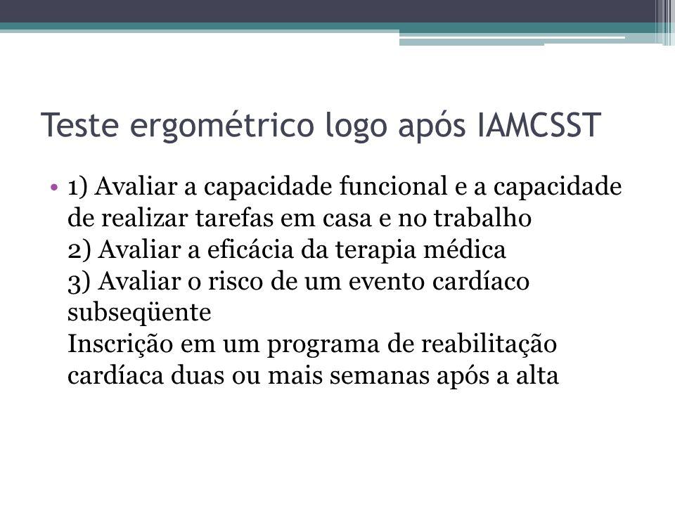 Teste ergométrico logo após IAMCSST
