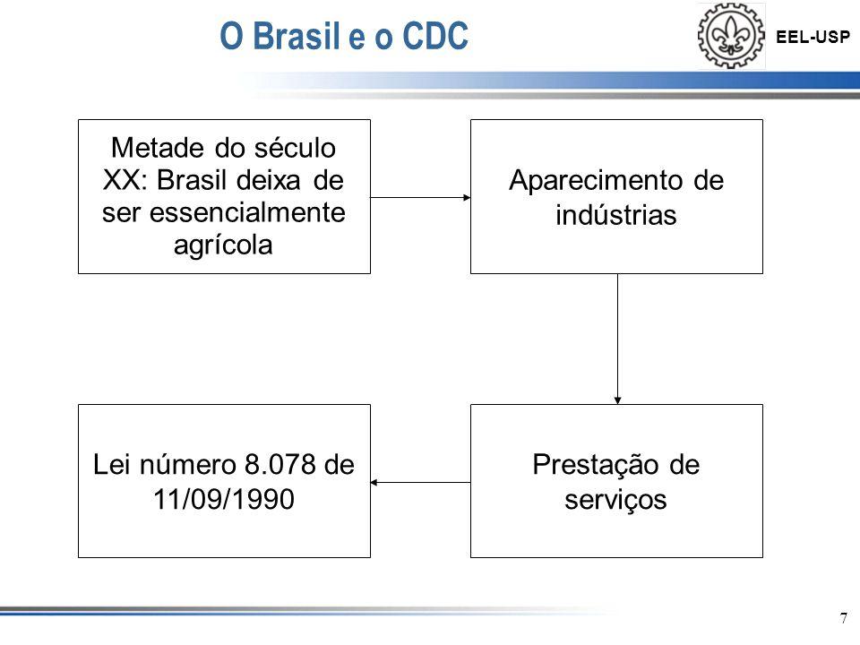 O Brasil e o CDC Metade do século XX: Brasil deixa de ser essencialmente. agrícola. Aparecimento de indústrias.