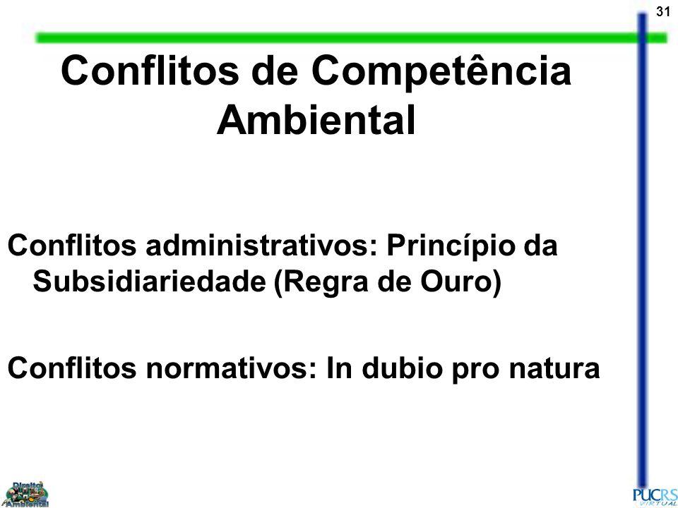 Conflitos de Competência Ambiental