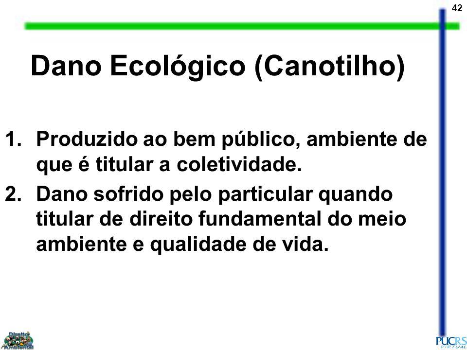 Dano Ecológico (Canotilho)