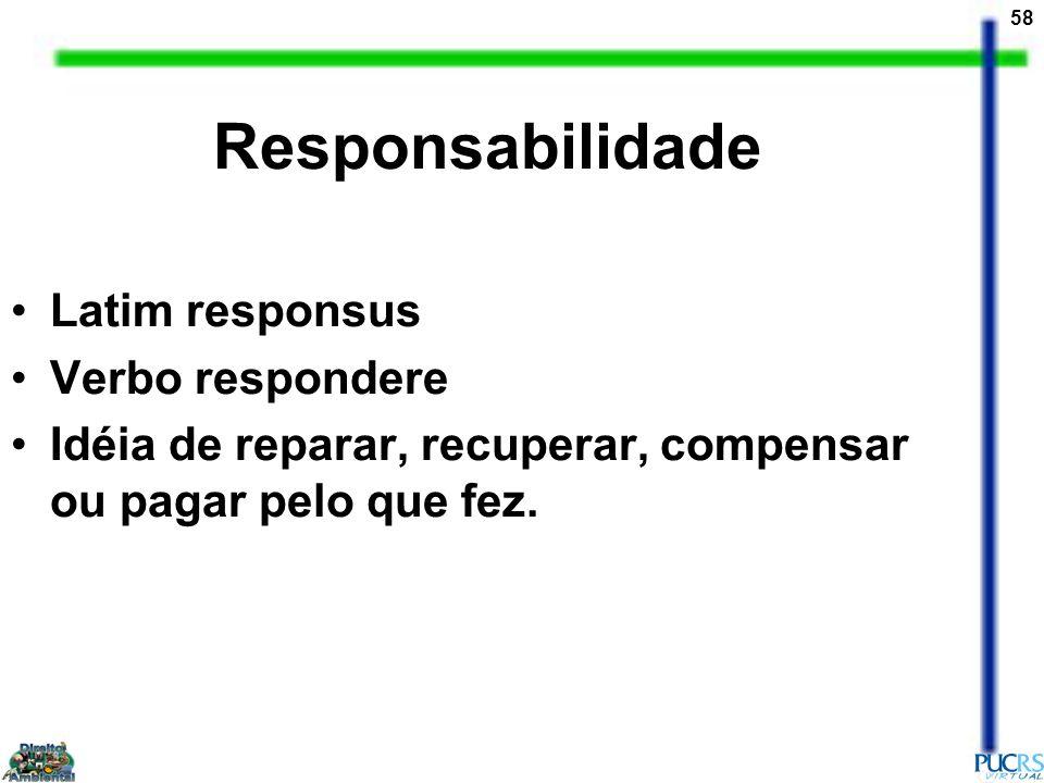Responsabilidade Latim responsus Verbo respondere