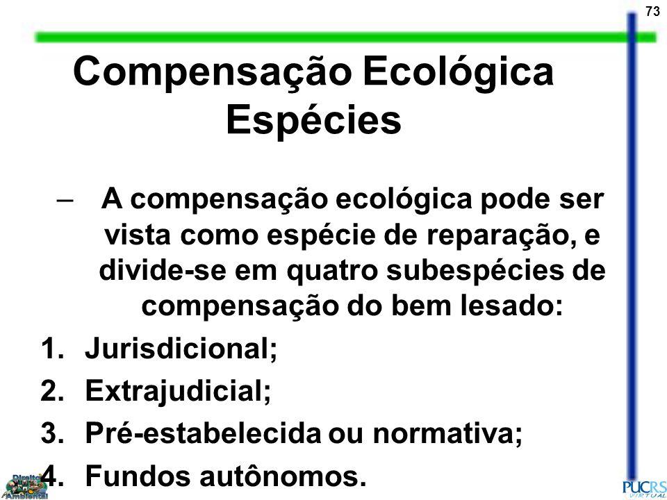 Compensação Ecológica Espécies
