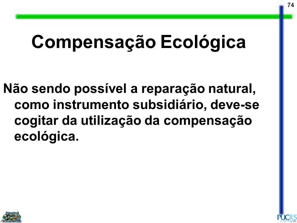 Compensação Ecológica