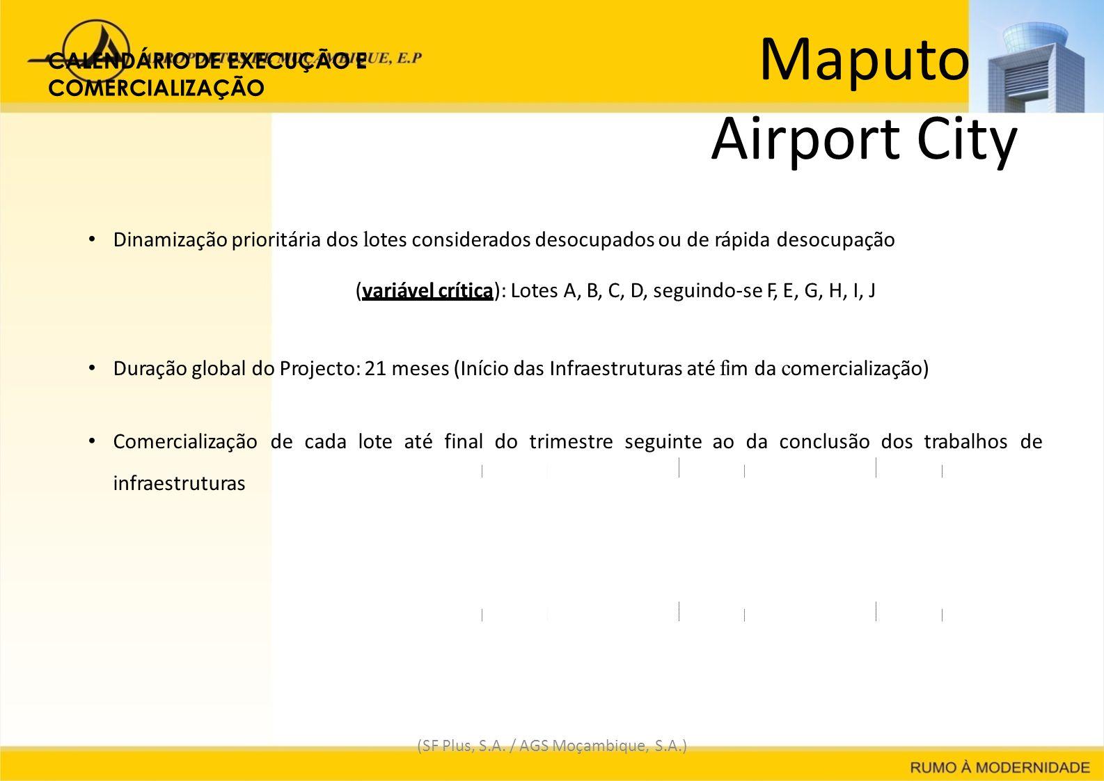 (SF Plus, S.A. / AGS Moçambique, S.A.)