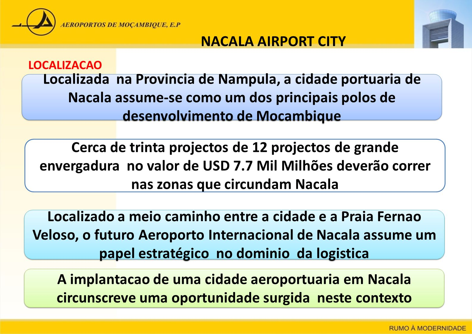 NACALA AIRPORT CITY LOCALIZACAO.