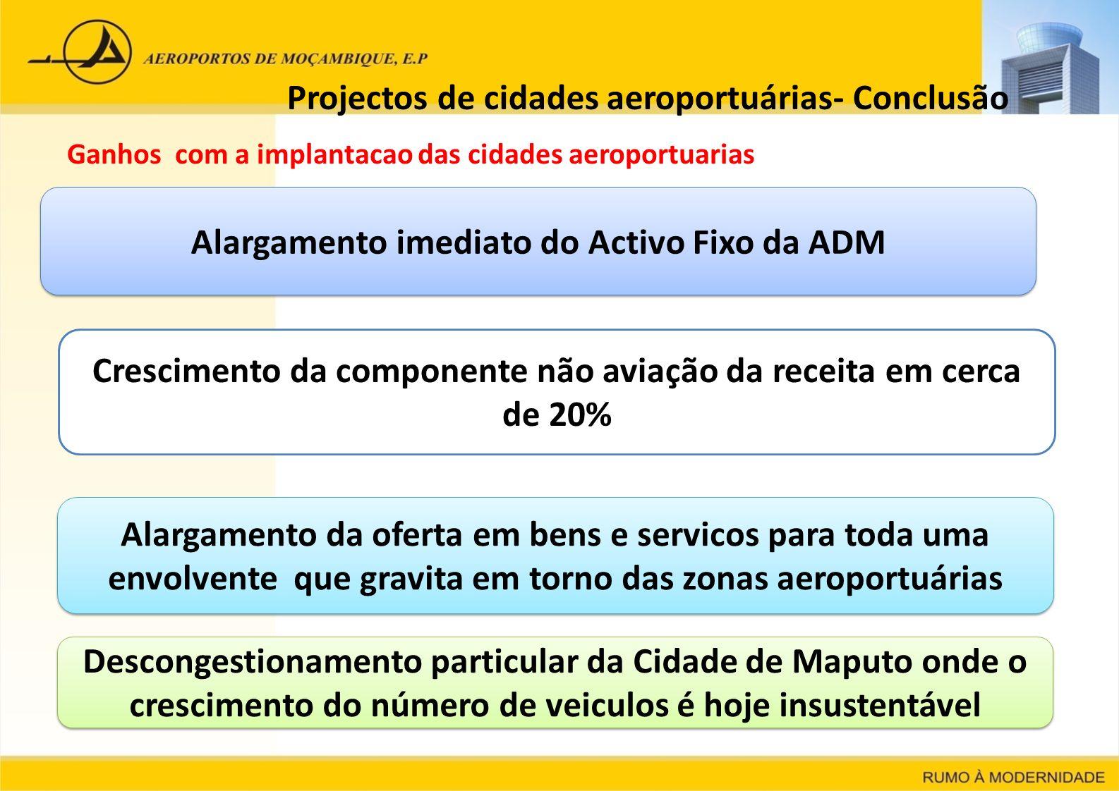 Projectos de cidades aeroportuárias- Conclusão