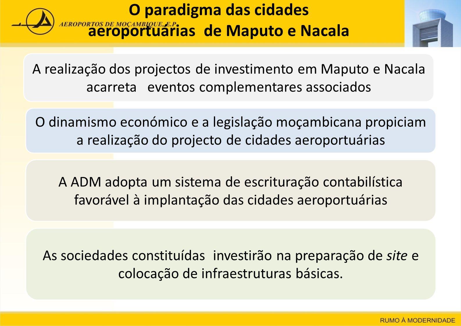 O paradigma das cidades aeroportuárias de Maputo e Nacala