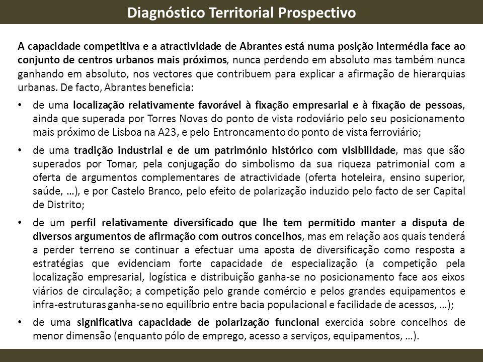 Diagnóstico Territorial Prospectivo