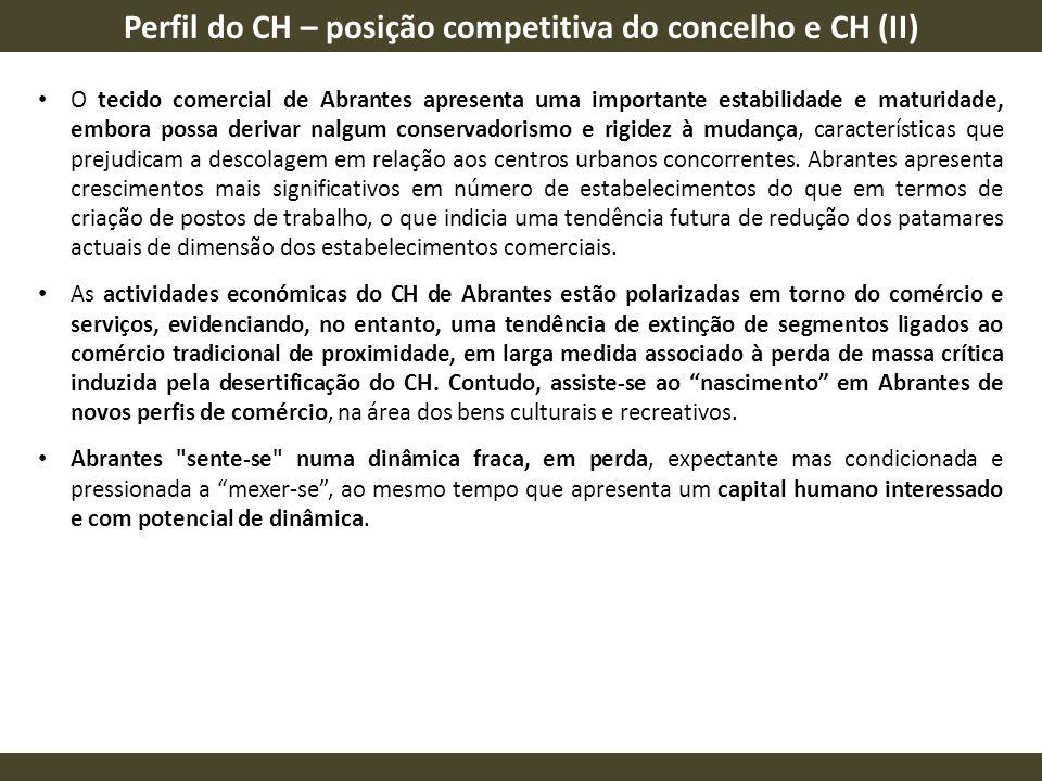 Perfil do CH – posição competitiva do concelho e CH (II)