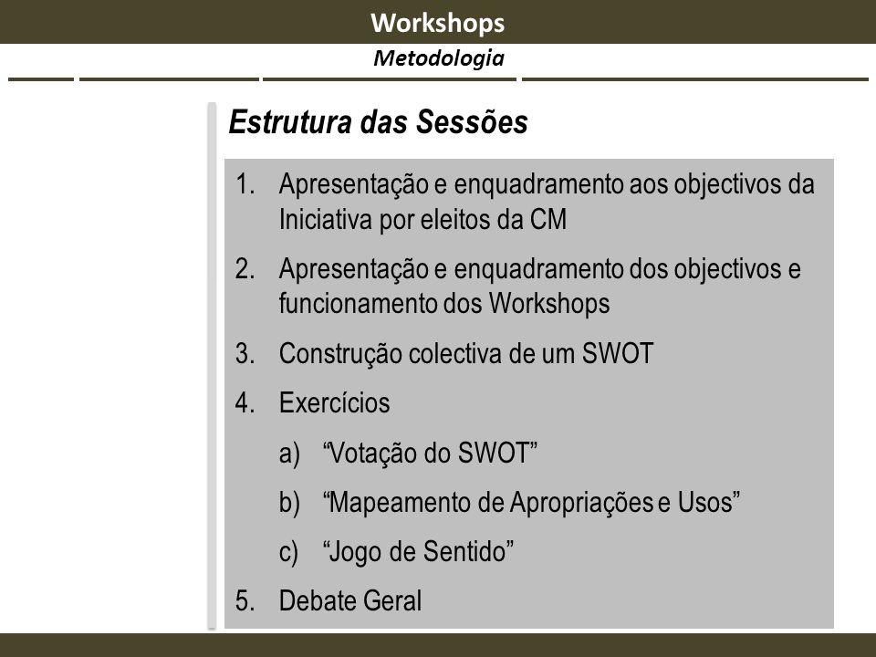 Estrutura das Sessões Workshops