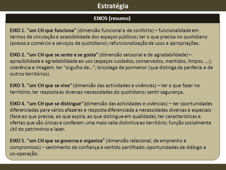 Estratégia EIXOS (resumo)