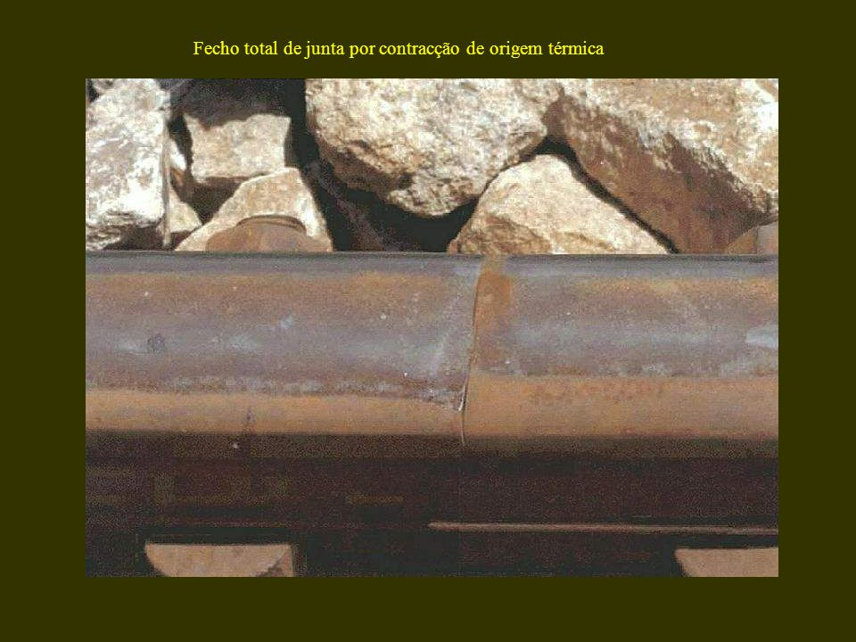 Fecho total de junta por contracção de origem térmica