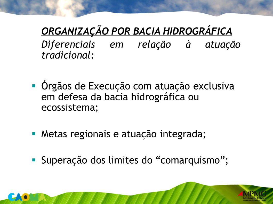 ORGANIZAÇÃO POR BACIA HIDROGRÁFICA