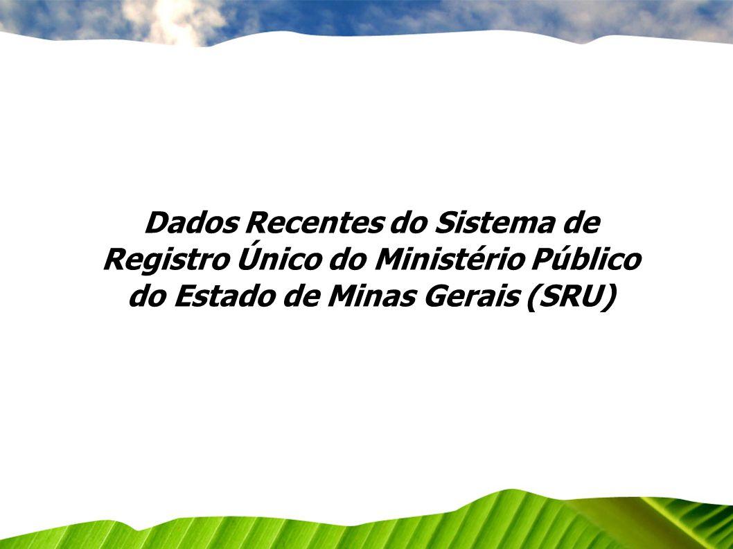 Dados Recentes do Sistema de Registro Único do Ministério Público do Estado de Minas Gerais (SRU)
