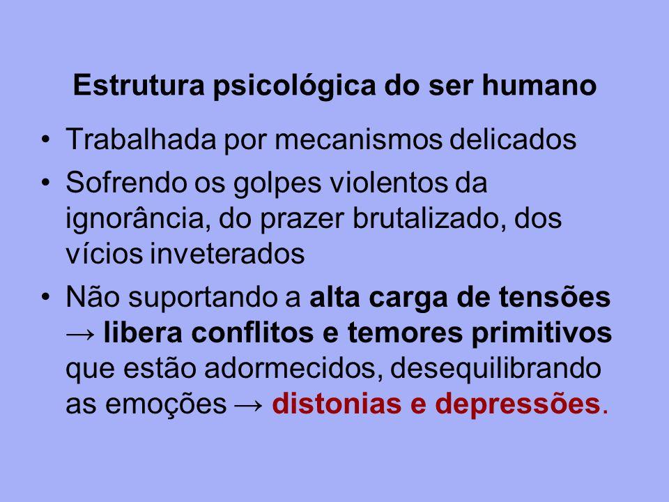 Estrutura psicológica do ser humano