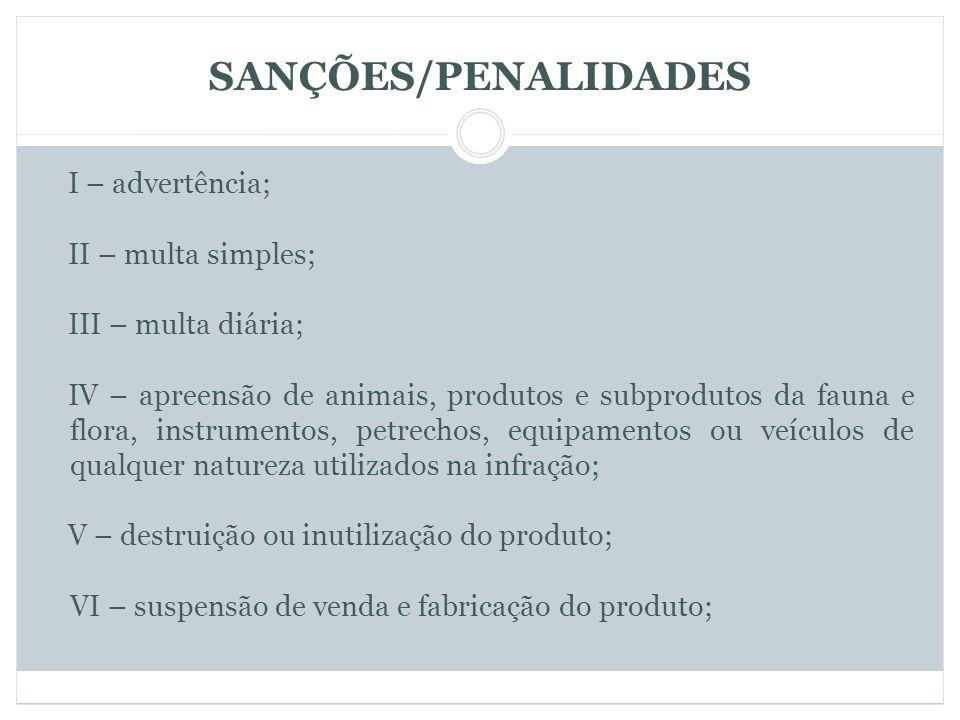 SANÇÕES/PENALIDADES
