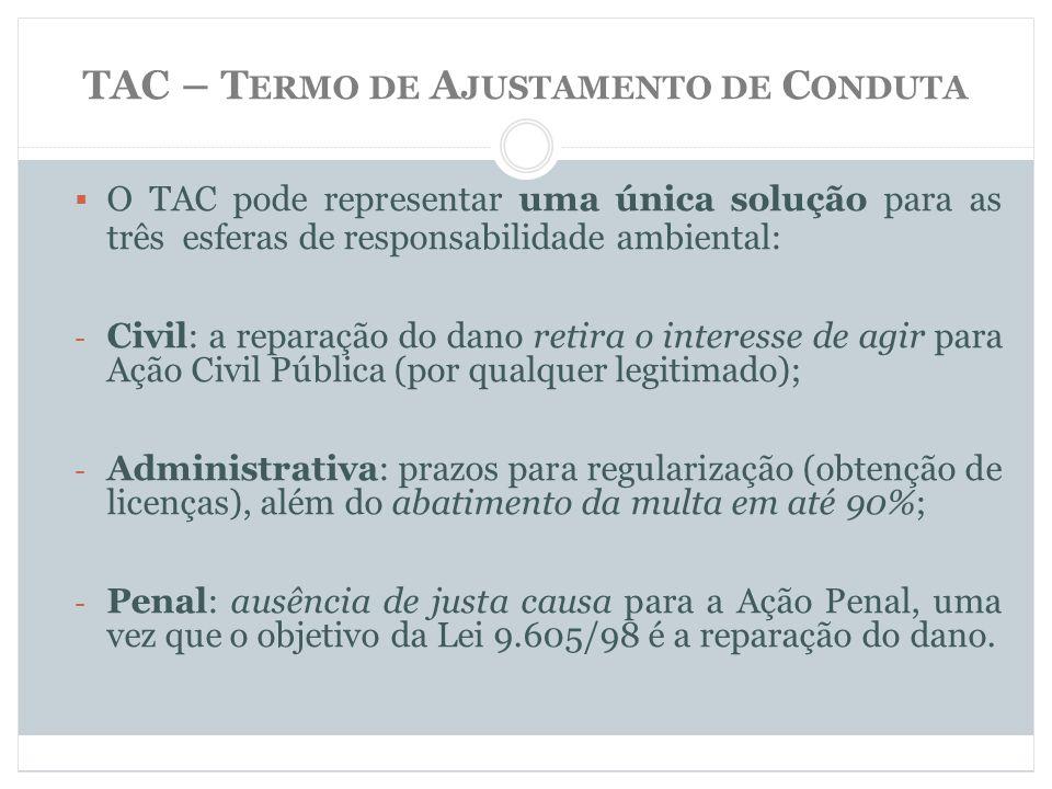 TAC – Termo de Ajustamento de Conduta