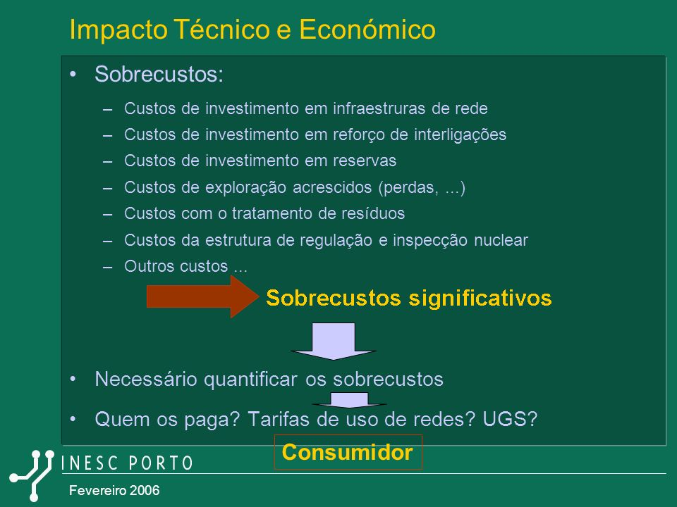 Impacto Técnico e Económico