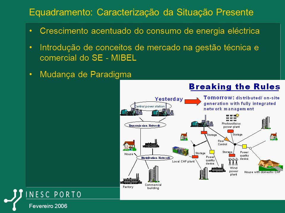 Equadramento: Caracterização da Situação Presente