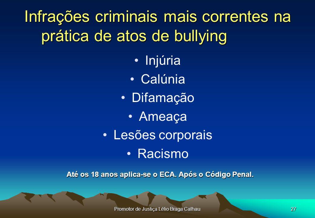 Infrações criminais mais correntes na prática de atos de bullying