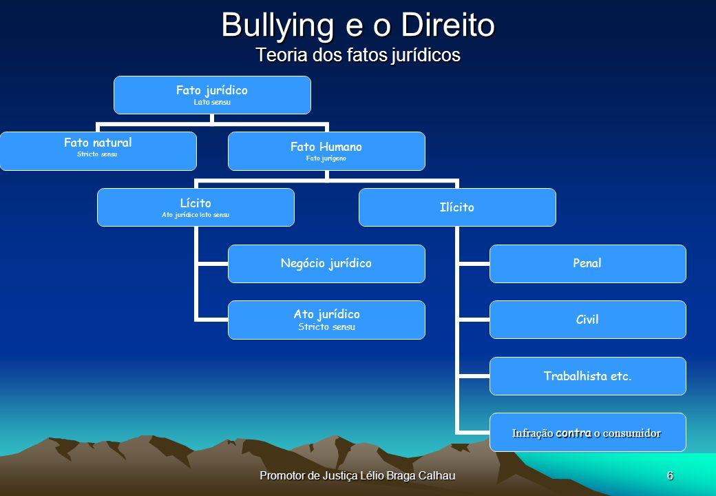 Bullying e o Direito Teoria dos fatos jurídicos
