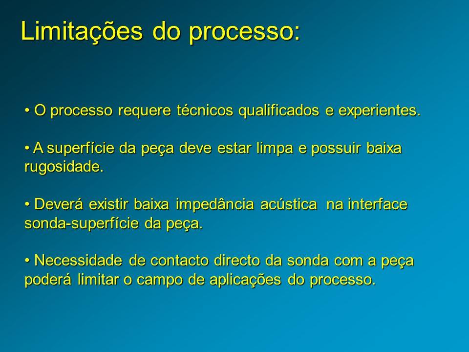 Limitações do processo: