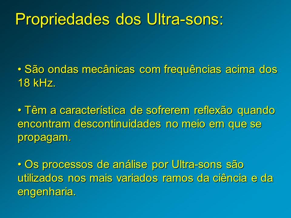 Propriedades dos Ultra-sons: