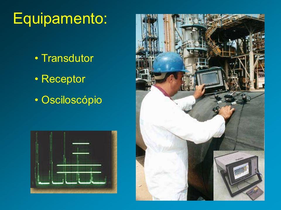 Equipamento: Transdutor Receptor Osciloscópio