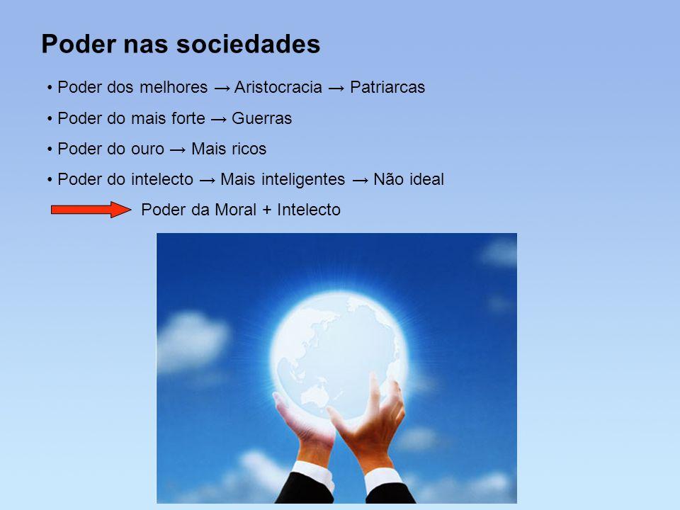 Poder nas sociedades Poder dos melhores → Aristocracia → Patriarcas