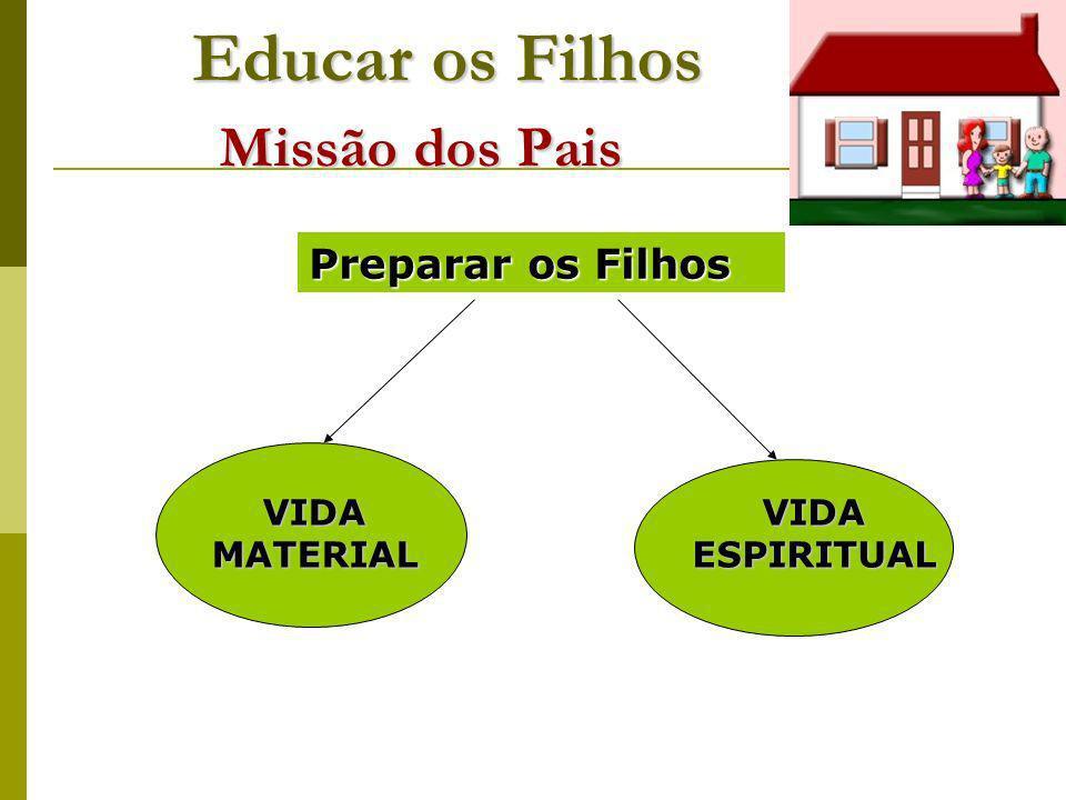 Educar os Filhos Missão dos Pais