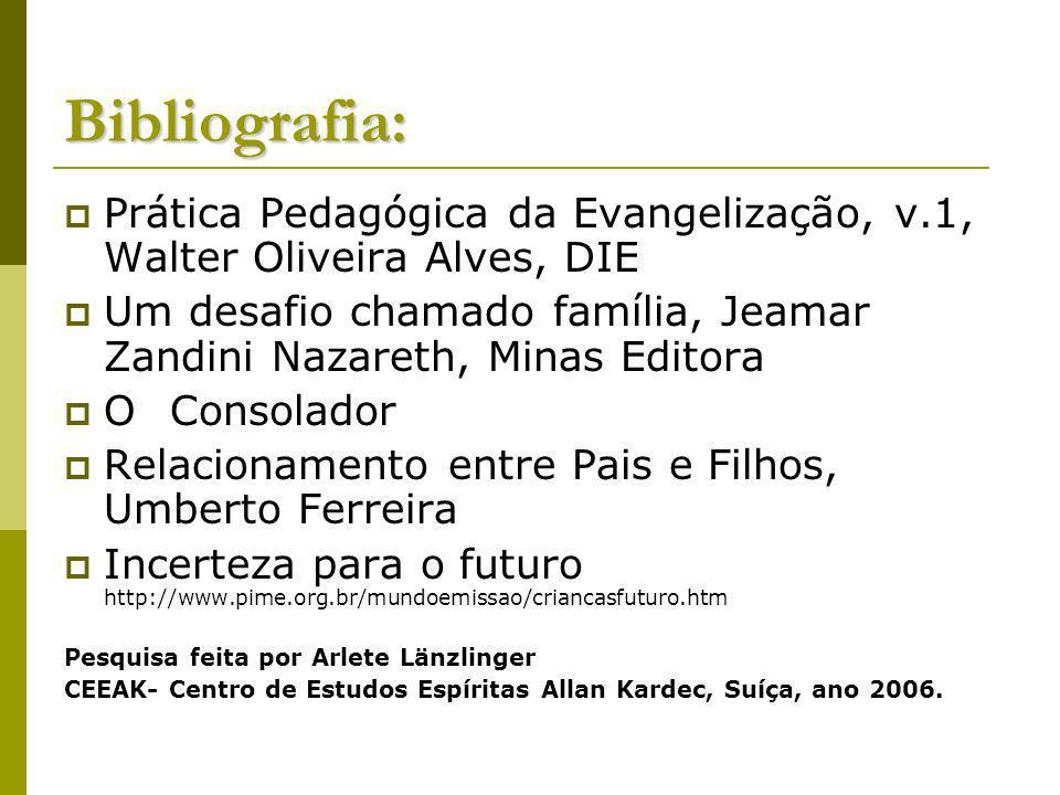 Bibliografia: Prática Pedagógica da Evangelização, v.1, Walter Oliveira Alves, DIE.
